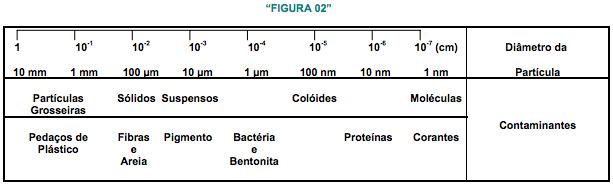 figura-2-tratamento-de-agua