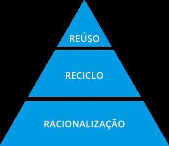 piramide-kurita
